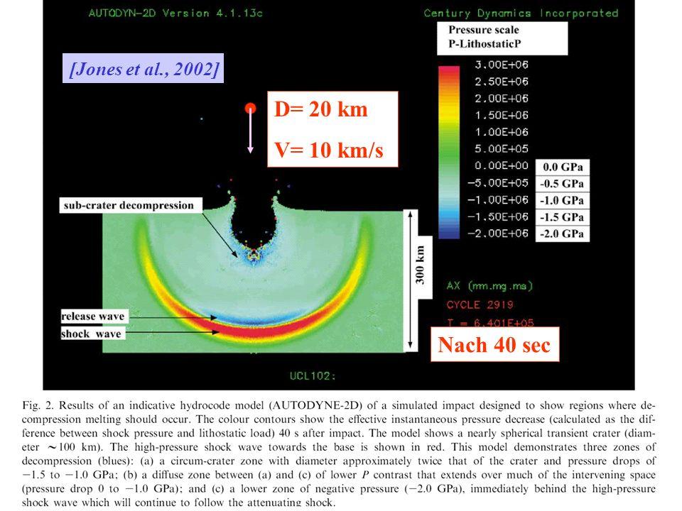 [Jones et al., 2002] D= 20 km V= 10 km/s Nach 40 sec